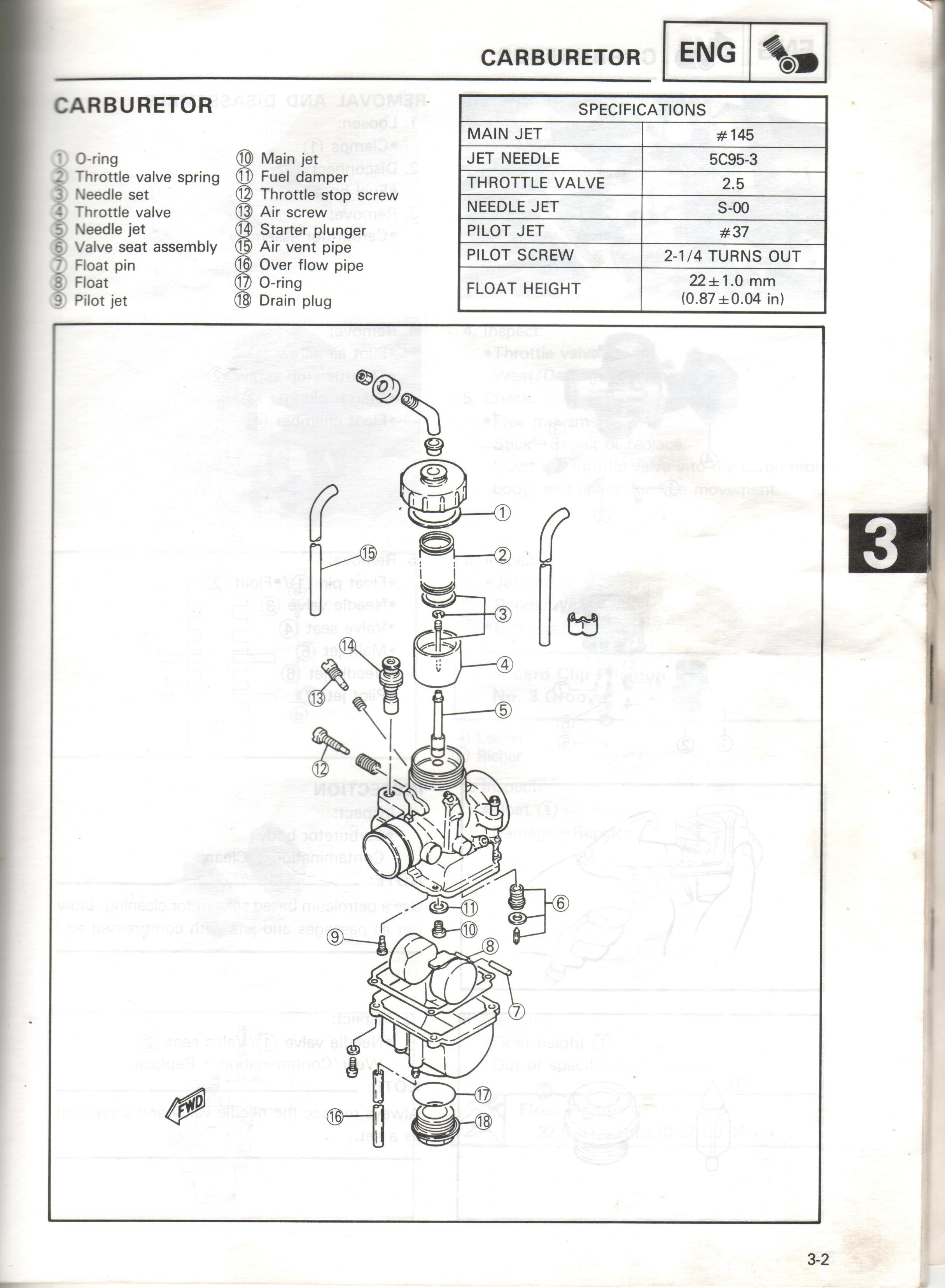 yamaha xt225 carburetor diagram