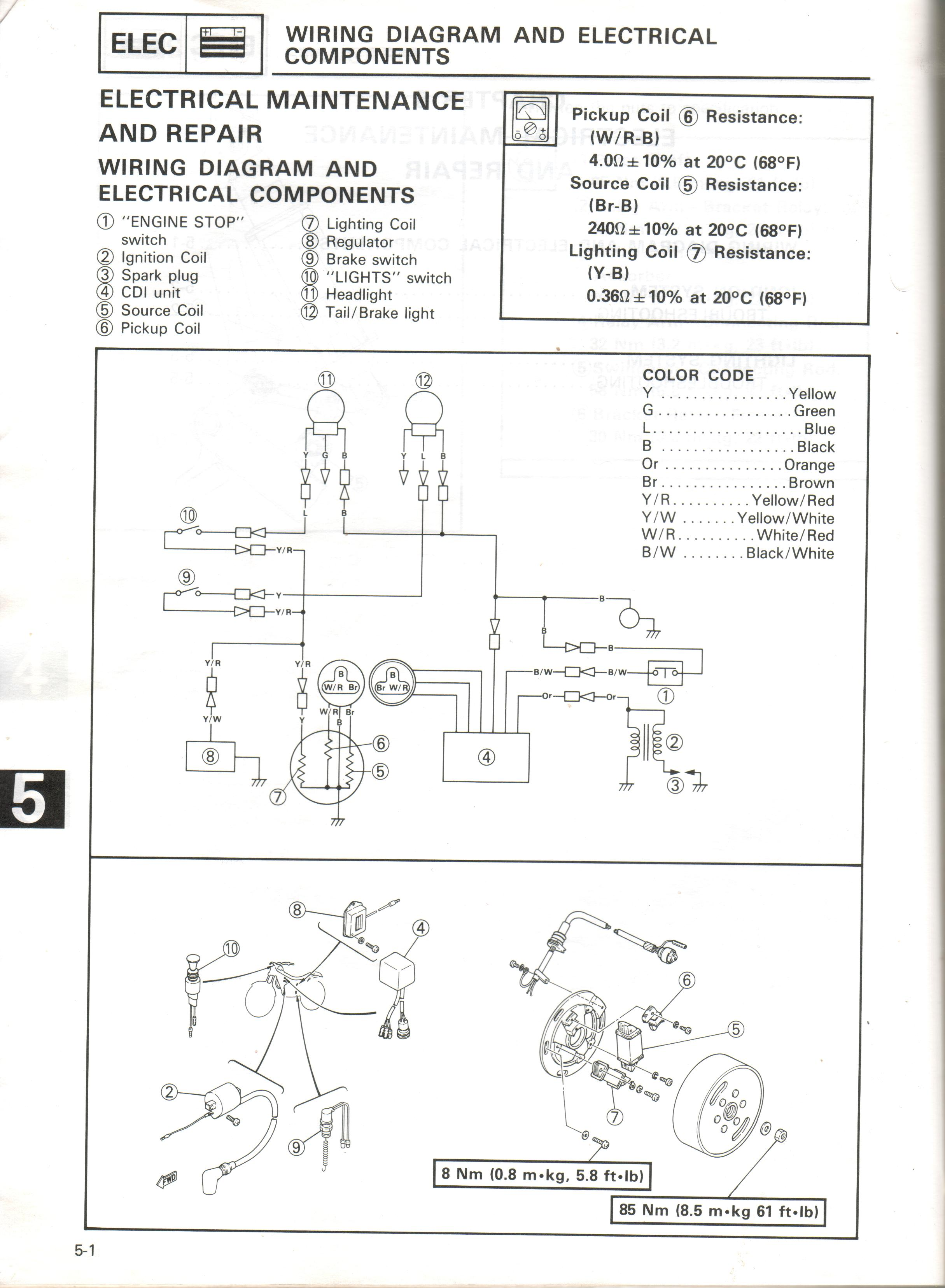Chapter5 01WheelsInstallation yamaha ty manual 1974 yamaha ty250 wiring diagram at webbmarketing.co